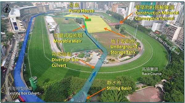 The layout plan of the Happy Valley Underground Stormwater Storage Scheme (HVUSSS).