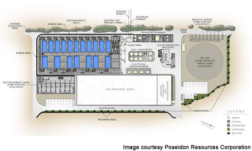 Site plan of the Carlsbad desalination plant.