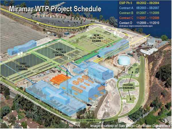 The Miramar project elements and schedule superimposed on the existing plant. The work increased the plant's daily treatment capacity and provides a state-of-the-art facility with a 75-year design lifespan.