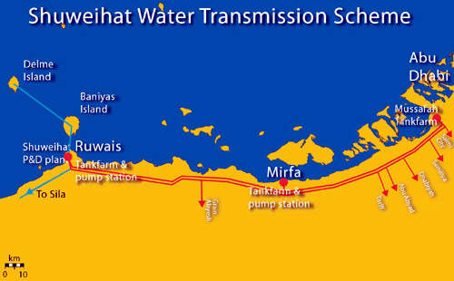 Map of the transmission scheme