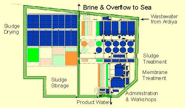 Diagram of the general layout of the Sulaibiya plant.
