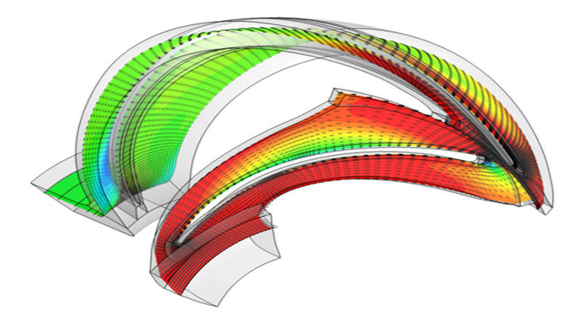 caeses cfd analysis