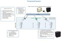 NATS Remote Sensing Spectroscopy  Radiation Network